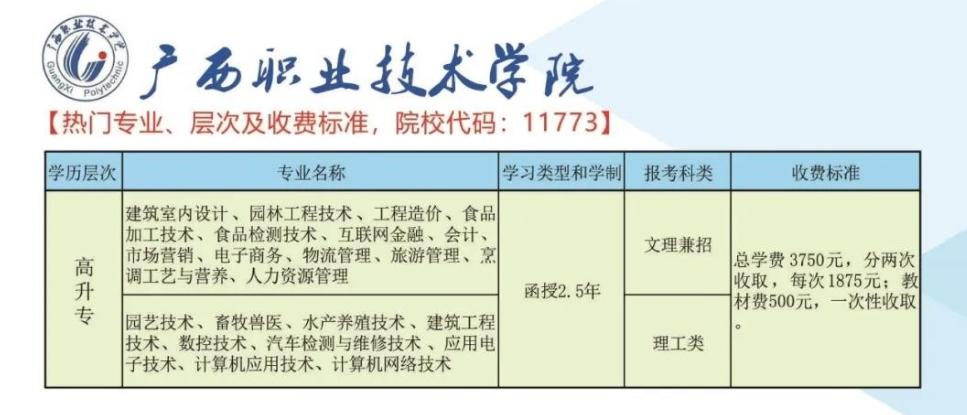 广西职业技术学院招生简章